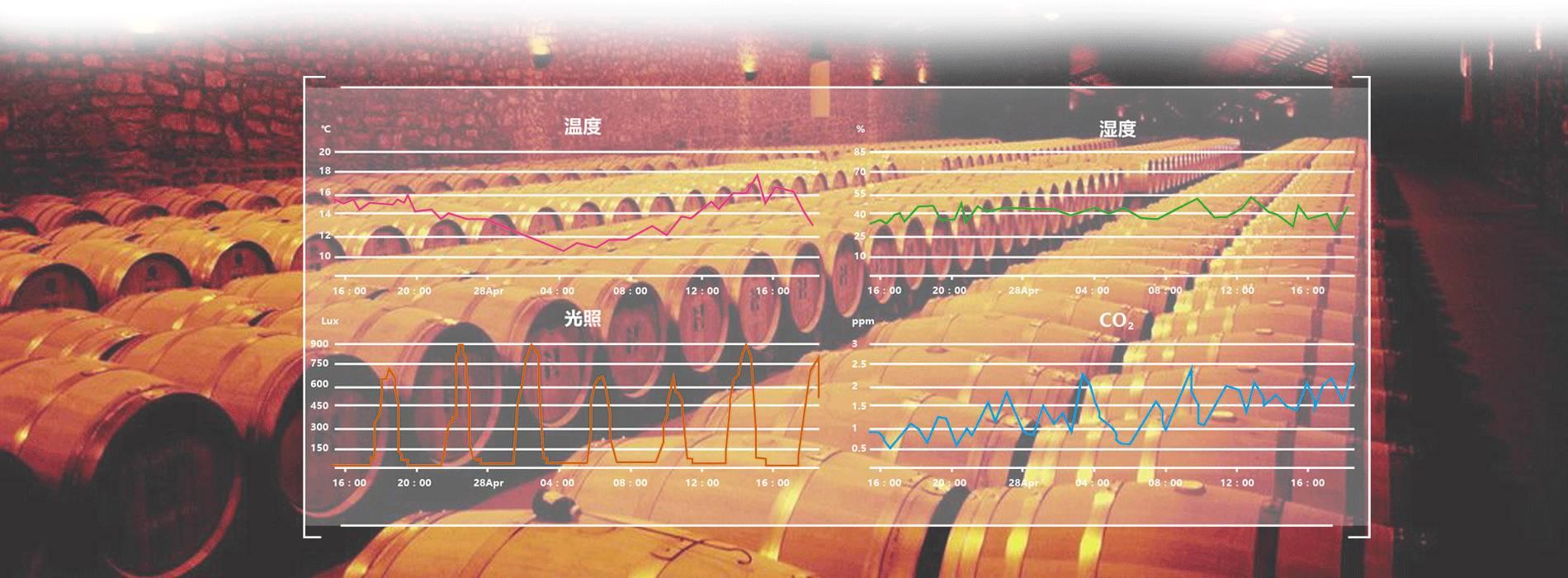 酒窖应用图
