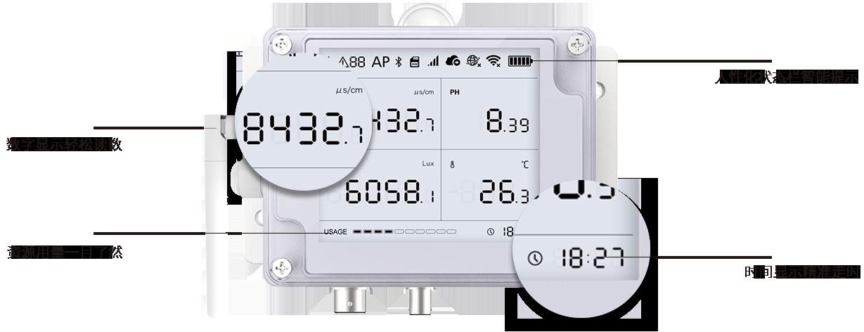 LCD高清大屏数显
